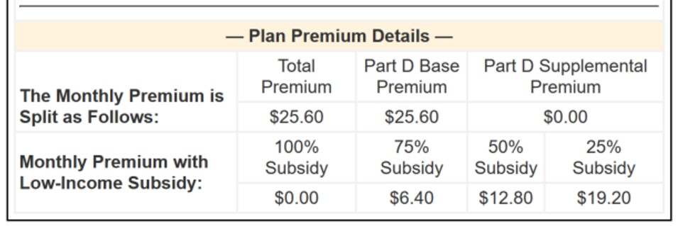 150928_LIS_premium_details_2016.jpg