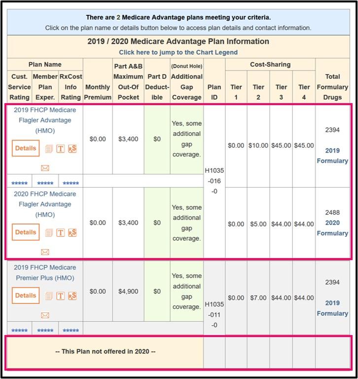 Q1Medicare Medicare Advantage Plan Compare showing plan details