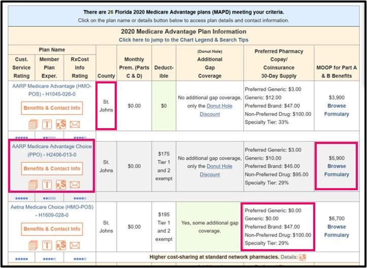Q1Medicare Medicare Advantage Plan Finder showing plan details