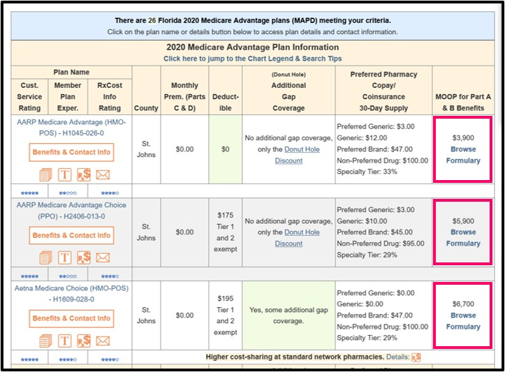 Q1Medicare Medicare Advantage Plan Finder showing MOOP