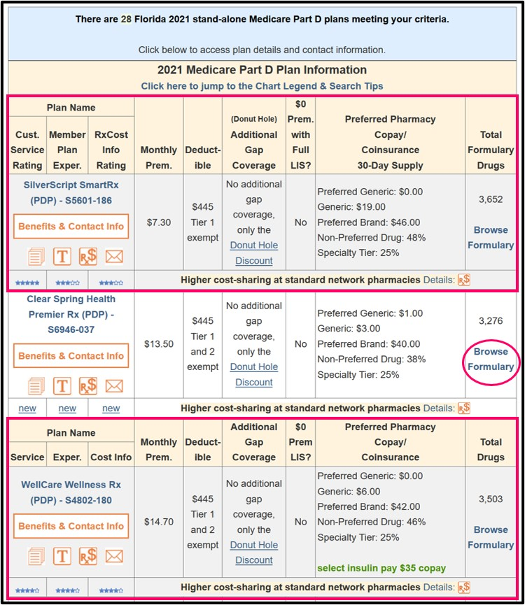 PDP-Finder showing an example of all stand-alone Medicare Part D plans in a selected state or Service Area