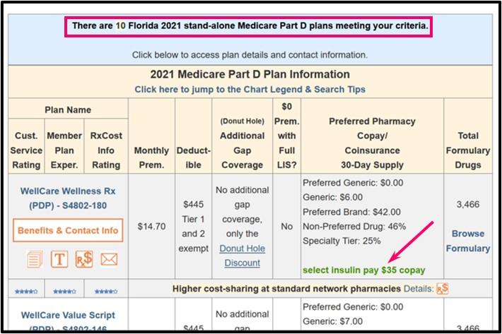 Q1Medicare Medicare Part D Plan Finder Senior Saving Model